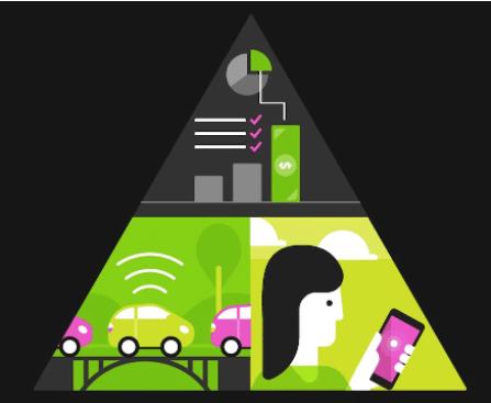 car sharing business model