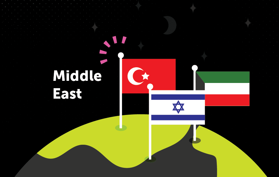 Middle East Shared Mobility: An Overview on the Region